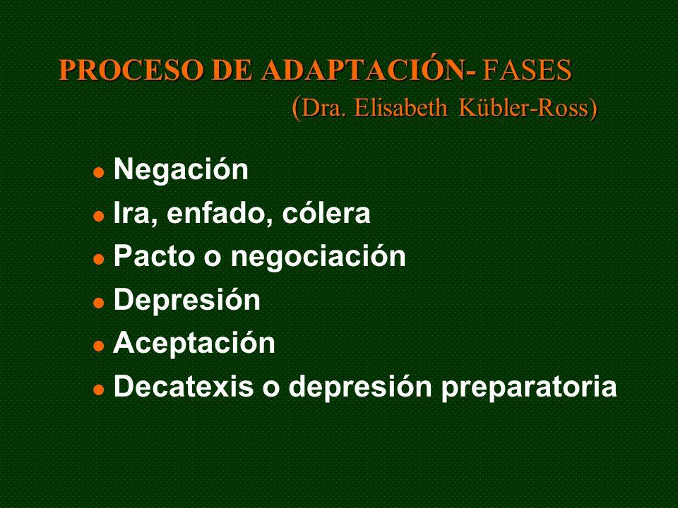 PROCESO DE ADAPTACIÓN- FASES (Dra. Elisabeth Kübler-Ross)