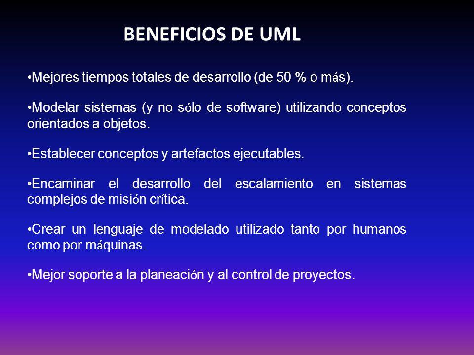 BENEFICIOS DE UML Mejores tiempos totales de desarrollo (de 50 % o más).