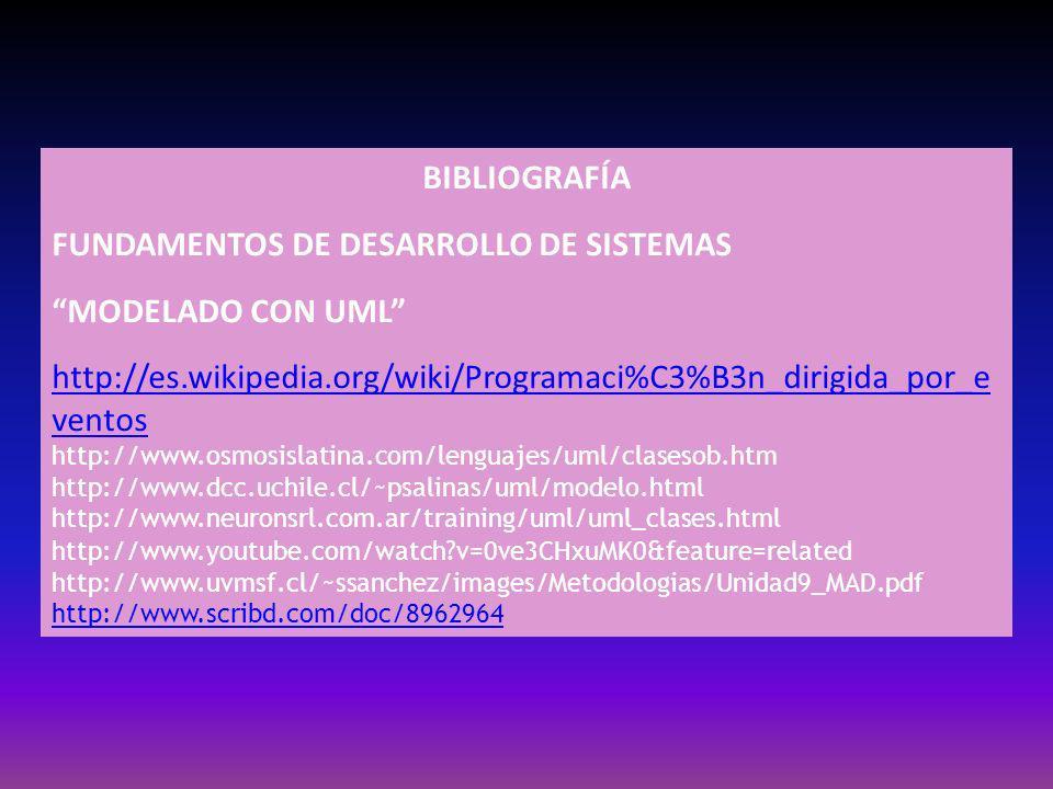 FUNDAMENTOS DE DESARROLLO DE SISTEMAS MODELADO CON UML