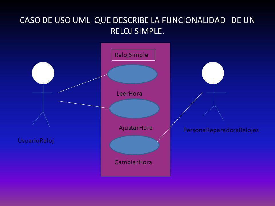 CASO DE USO UML QUE DESCRIBE LA FUNCIONALIDAD DE UN RELOJ SIMPLE.