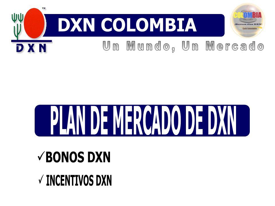 DXN MÉXICO DXN COLOMBIA. DXN VENEZUELA. DXN Colombia. DXN Venezuela. Linea de Productos. Un Mundo, Un Mercado.