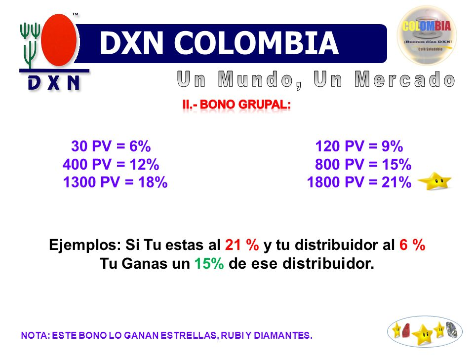 DXN VENEZUELA DXN MÉXICO DXN COLOMBIA DXN Colombia