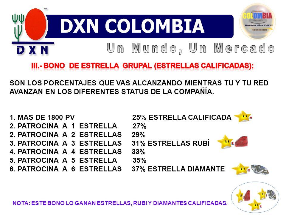III.- BONO de ESTRELLA GRUPAL (ESTRELLAS CALIFICADAS):