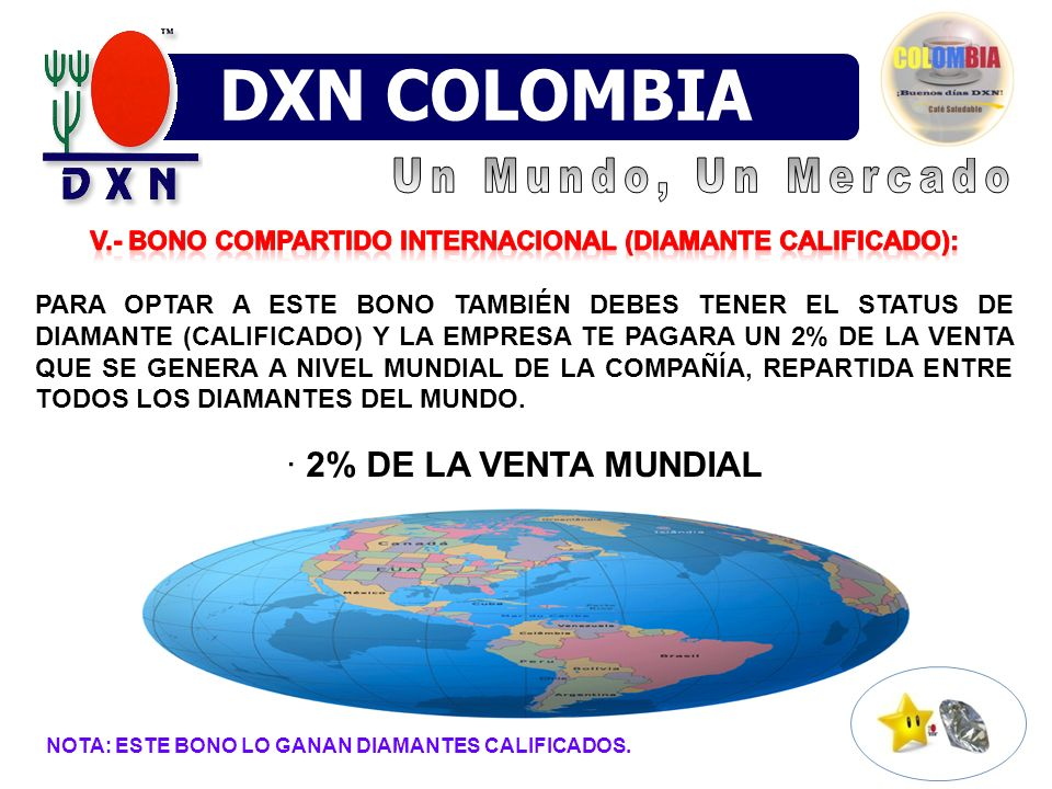 V.- bono compartido internacional (DIAMANTE CALIFICADO):