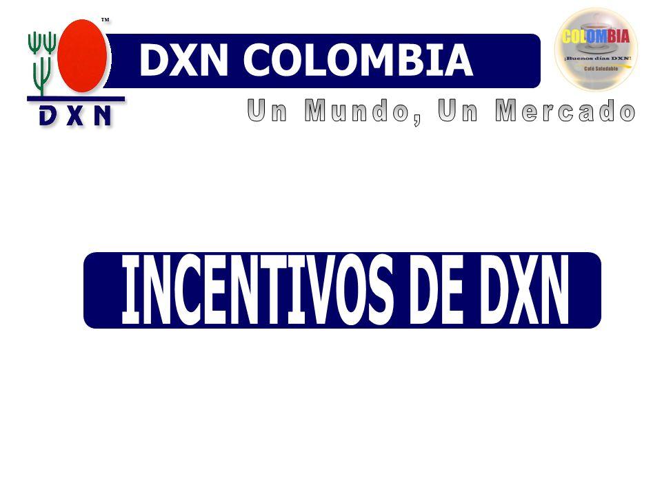 DXN MÉXICO DXN COLOMBIA. DXN VENEZUELA. DXN Venezuela.