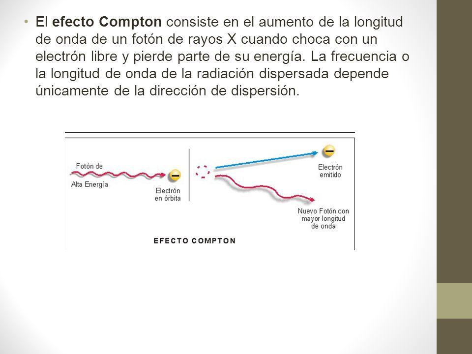El efecto Compton consiste en el aumento de la longitud de onda de un fotón de rayos X cuando choca con un electrón libre y pierde parte de su energía.