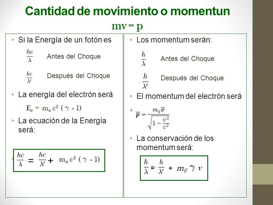 Cantidad de movimiento o momentun mv = p