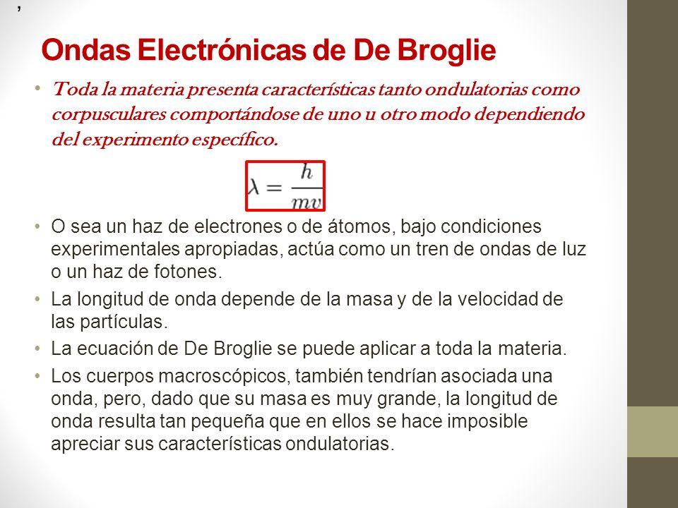 Ondas Electrónicas de De Broglie