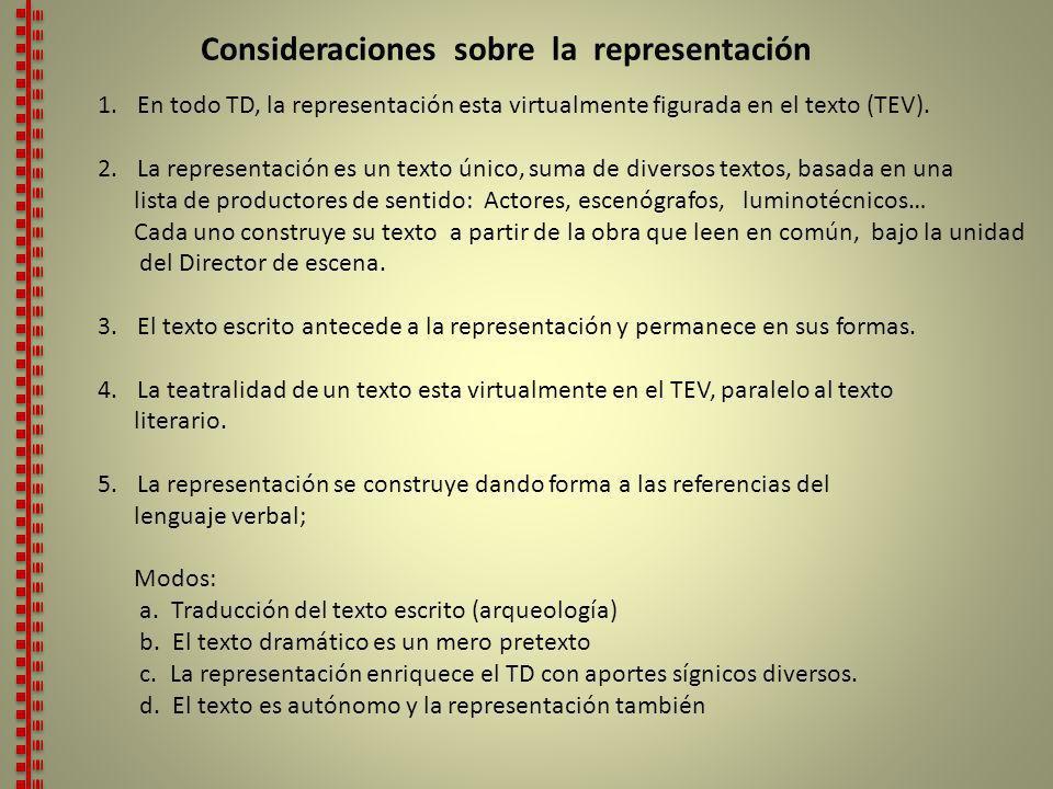 Consideraciones sobre la representación
