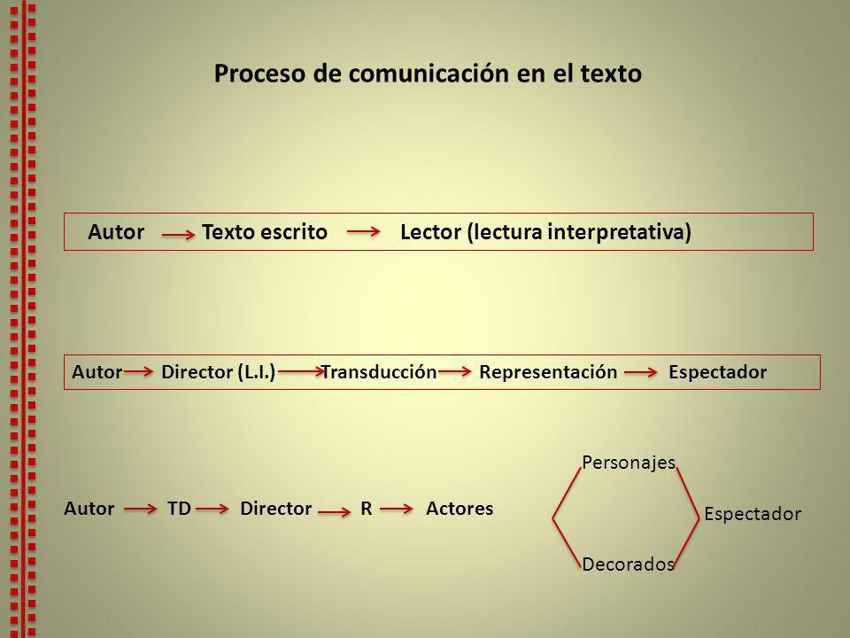 Proceso de comunicación en el texto