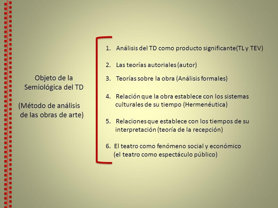 Objeto de la Semiológica del TD (Método de análisis