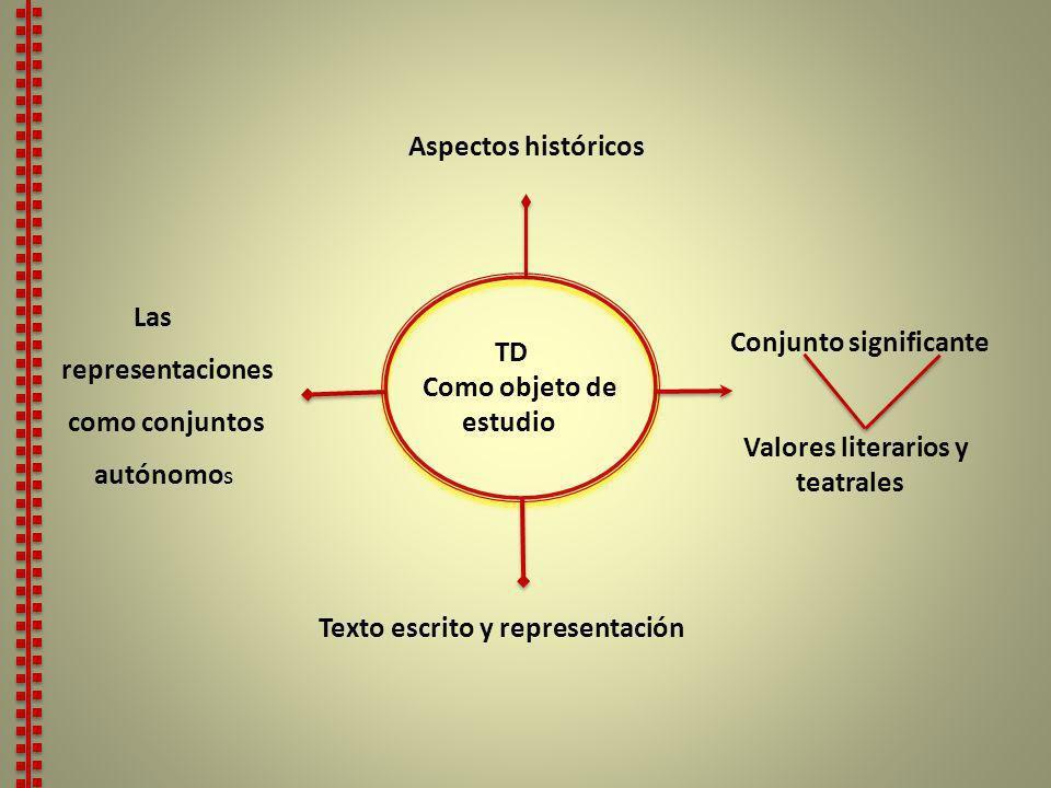 Aspectos históricos Las. representaciones. como conjuntos. autónomos. Conjunto significante. Valores literarios y.
