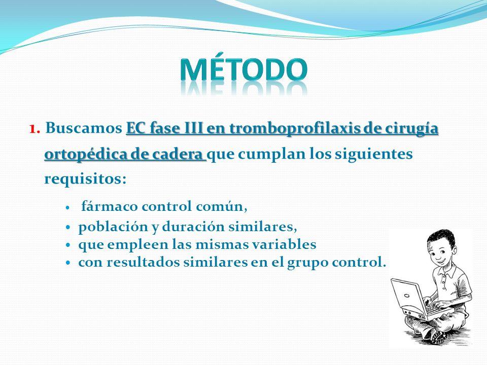 MÉTODO 1. Buscamos EC fase III en tromboprofilaxis de cirugía ortopédica de cadera que cumplan los siguientes requisitos: