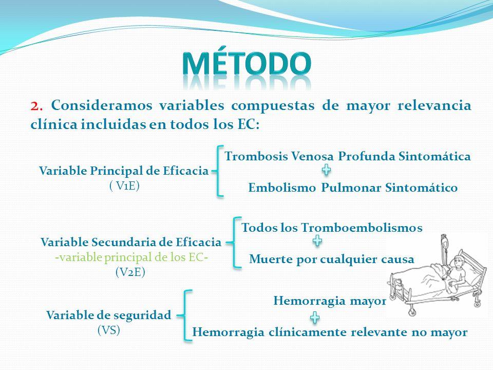 MÉTODO 2. Consideramos variables compuestas de mayor relevancia clínica incluidas en todos los EC: Trombosis Venosa Profunda Sintomática.