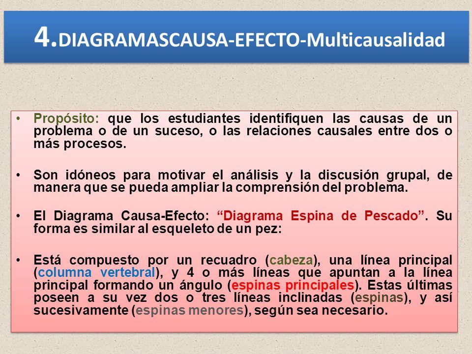 4.DIAGRAMASCAUSA-EFECTO-Multicausalidad
