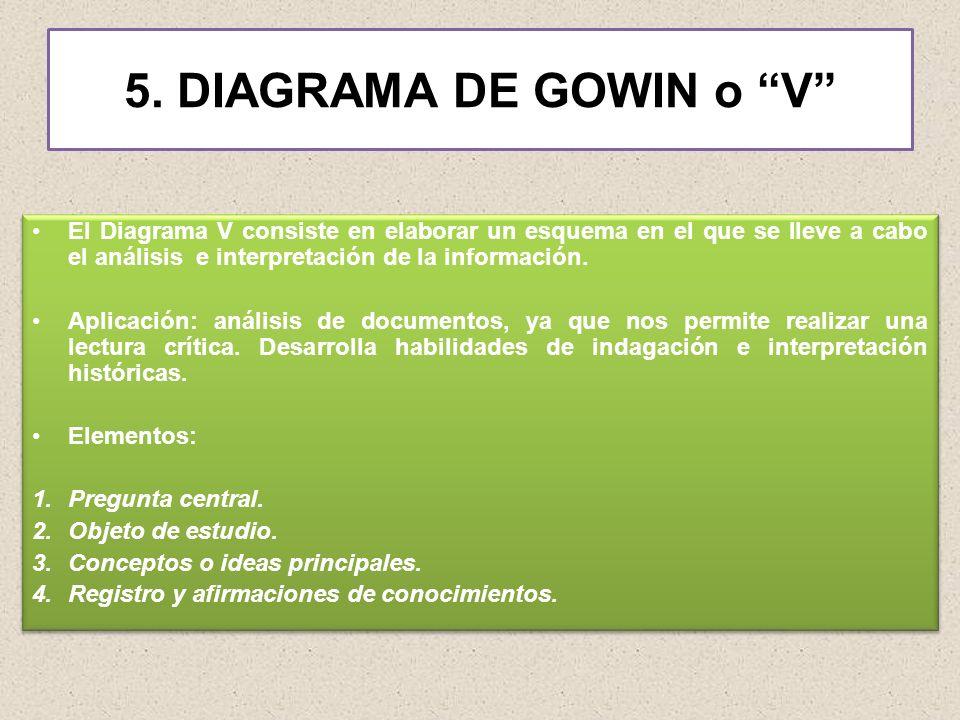 5. DIAGRAMA DE GOWIN o V El Diagrama V consiste en elaborar un esquema en el que se lleve a cabo el análisis e interpretación de la información.