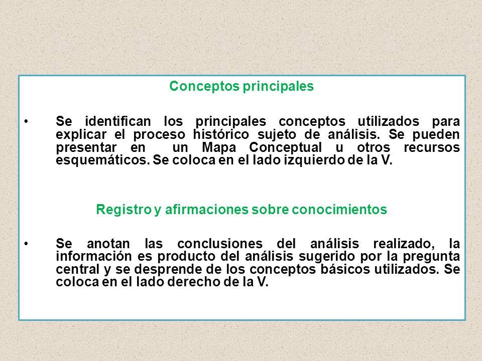 Conceptos principales Registro y afirmaciones sobre conocimientos