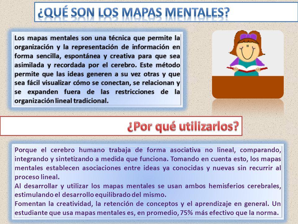 ¿Qué son los mapas mentales