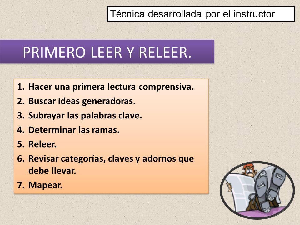 PRIMERO LEER Y RELEER. Técnica desarrollada por el instructor