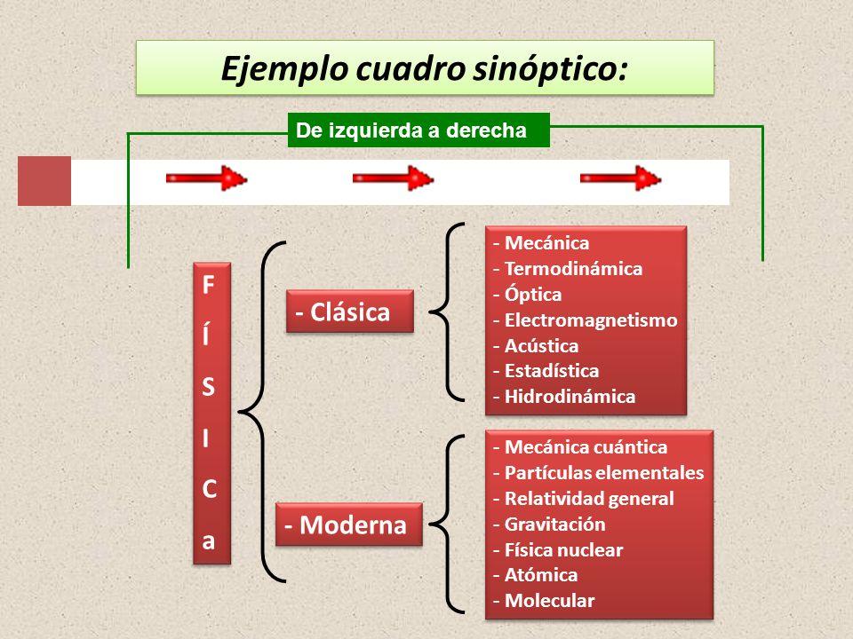 Ejemplo cuadro sinóptico: