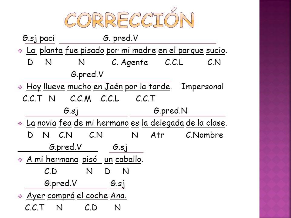 Corrección G.sj paci G. pred.V