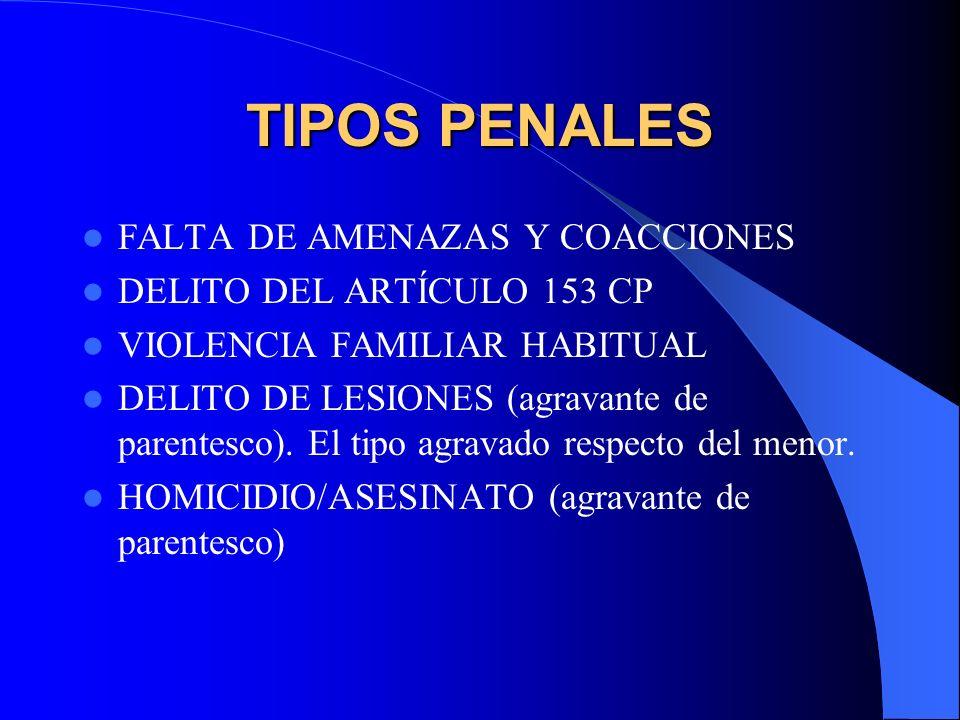 TIPOS PENALES FALTA DE AMENAZAS Y COACCIONES