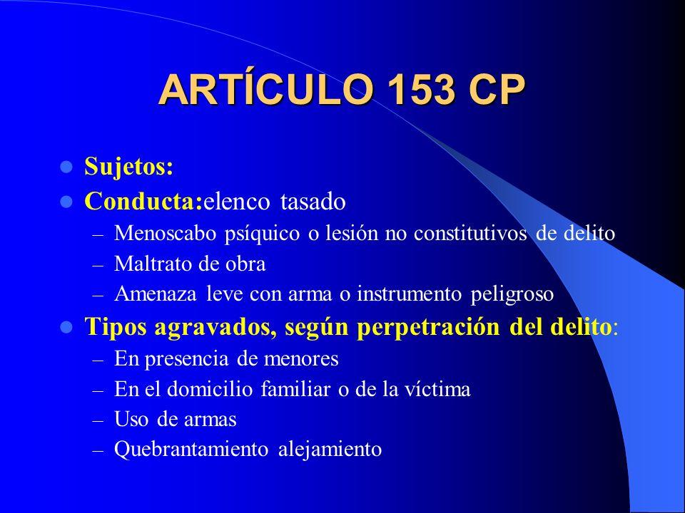 ARTÍCULO 153 CP Sujetos: Conducta:elenco tasado