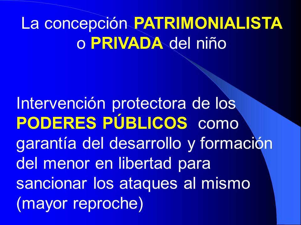 La concepción PATRIMONIALISTA o PRIVADA del niño