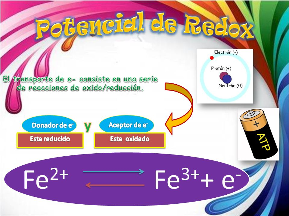 Potencial de Redox Fe2+ Fe3++ e- y