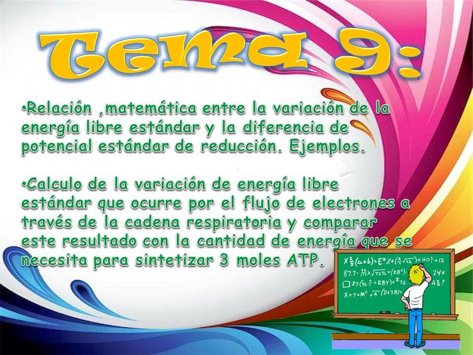 Tema 9: Relación ,matemática entre la variación de la energía libre estándar y la diferencia de potencial estándar de reducción. Ejemplos.