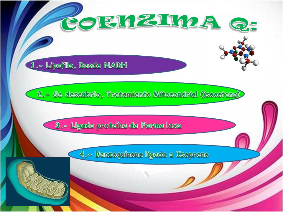 COENZIMA Q: 1.- Lipofilo, Desde NADH