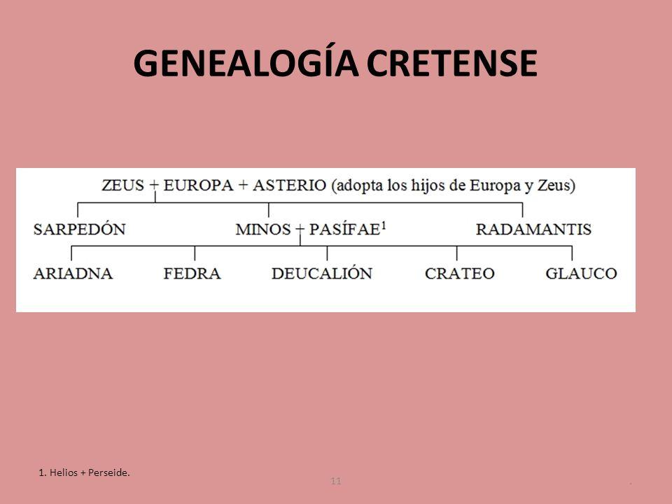 GENEALOGÍA CRETENSE 1. Helios + Perseide. .