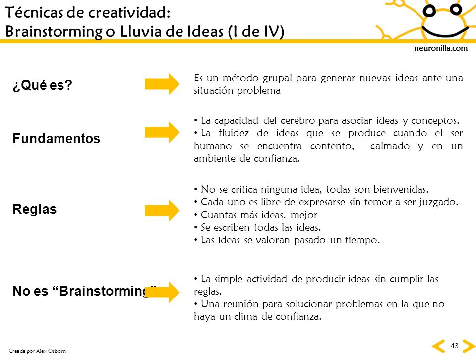 Técnicas de creatividad: Brainstorming o Lluvia de Ideas (I de IV)