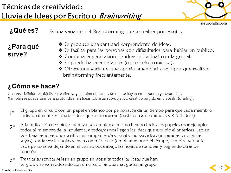 Técnicas de creatividad: Lluvia de Ideas por Escrito o Brainwriting