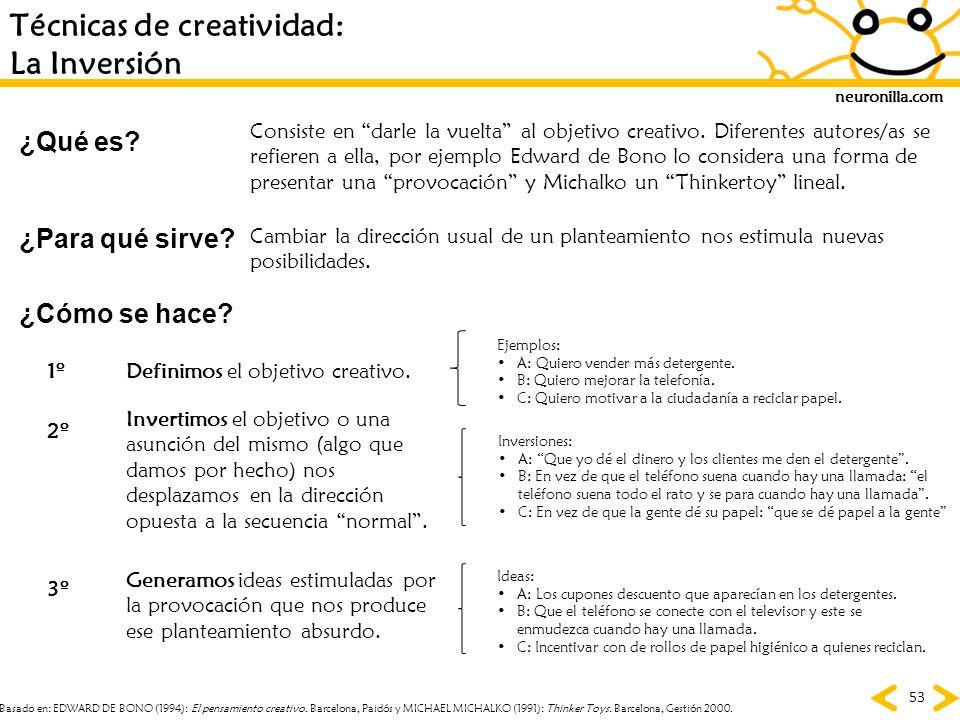 Técnicas de creatividad: La Inversión