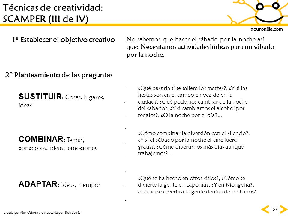 1º Establecer el objetivo creativo