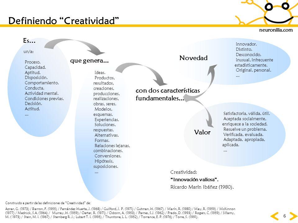 Definiendo Creatividad
