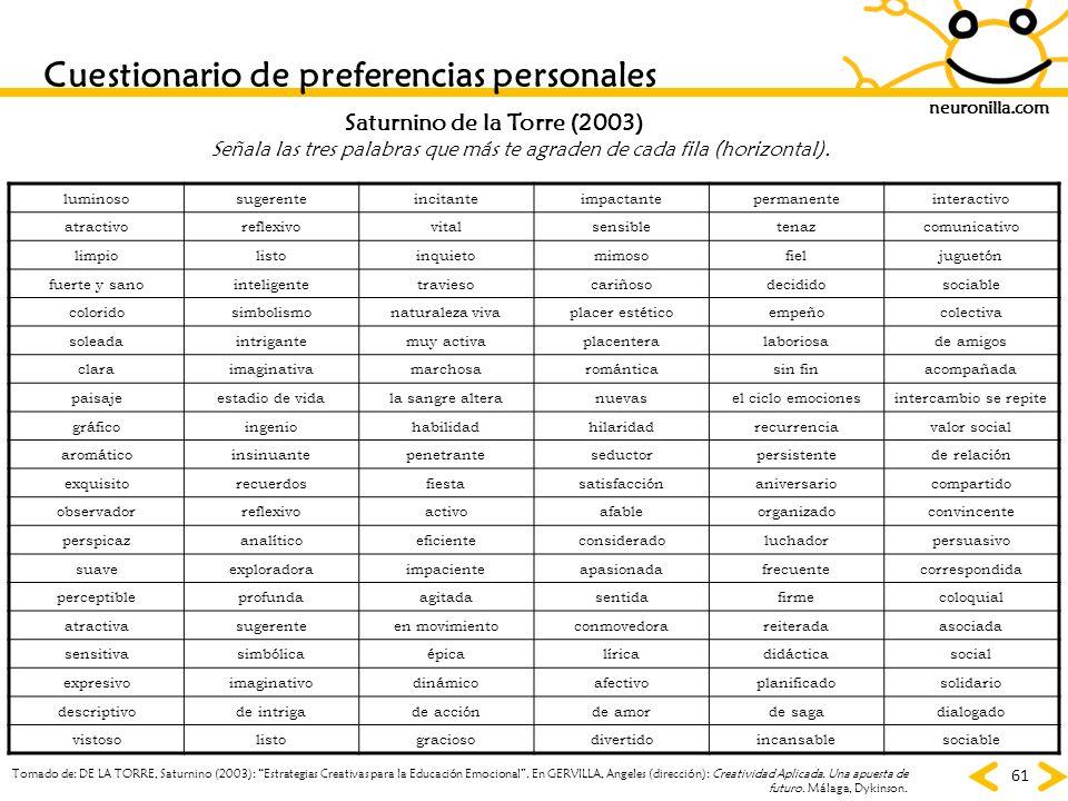 Cuestionario de preferencias personales
