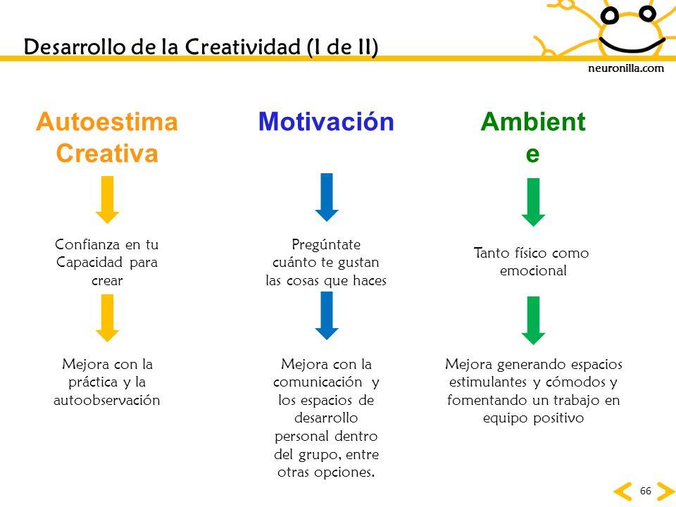 Desarrollo de la Creatividad (I de II)
