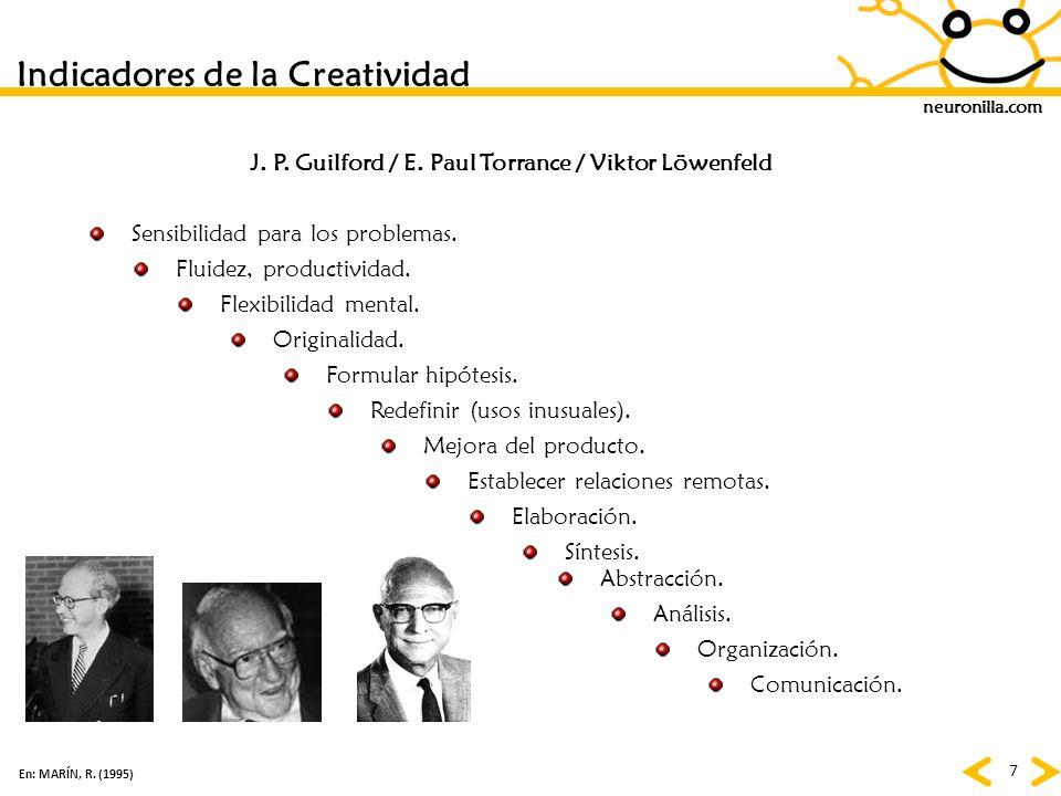 Indicadores de la Creatividad