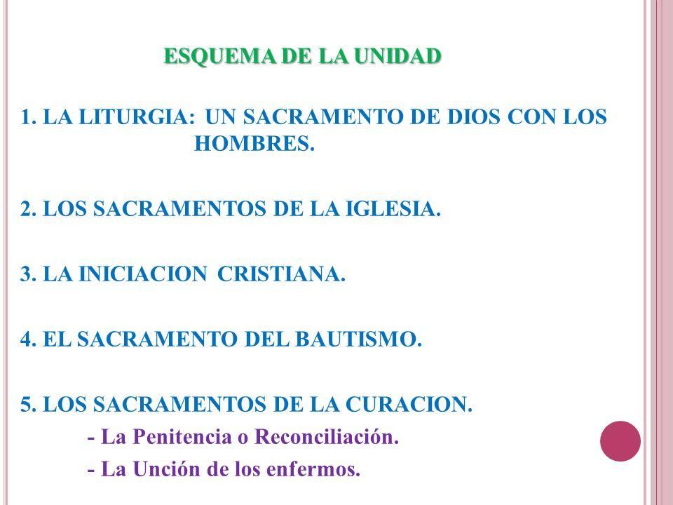 ESQUEMA DE LA UNIDAD 1. LA LITURGIA: UN SACRAMENTO DE DIOS CON LOS HOMBRES. 2. LOS SACRAMENTOS DE LA IGLESIA.