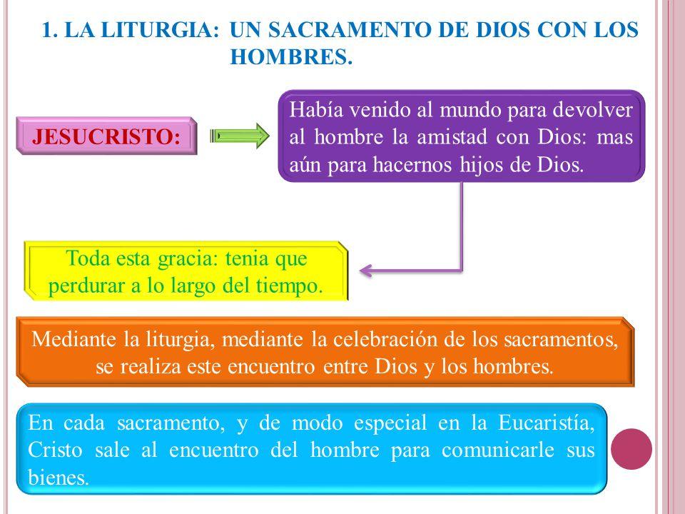 1. LA LITURGIA: UN SACRAMENTO DE DIOS CON LOS HOMBRES.