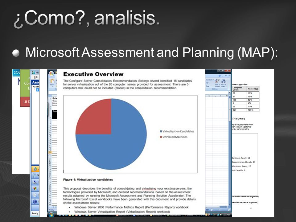 ¿Como , analisis. Microsoft Assessment and Planning (MAP):