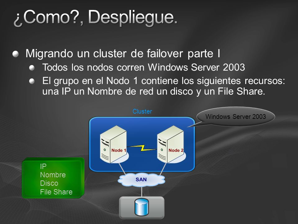 ¿Como , Despliegue. Migrando un cluster de failover parte I