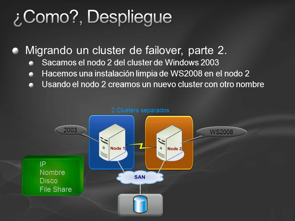 ¿Como , Despliegue Migrando un cluster de failover, parte 2.