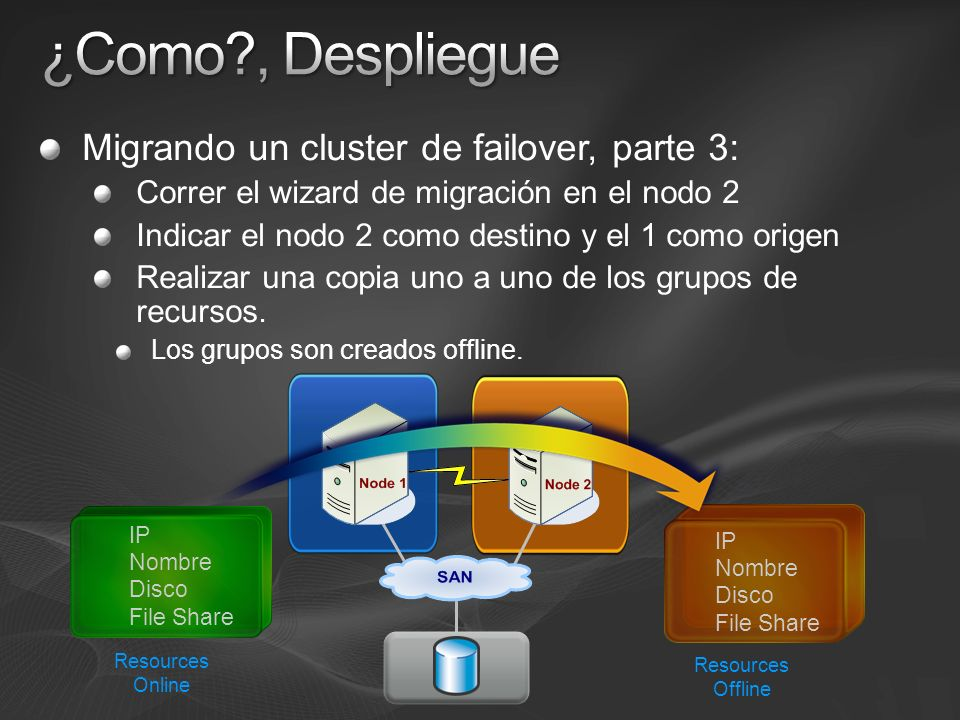 ¿Como , Despliegue Migrando un cluster de failover, parte 3: