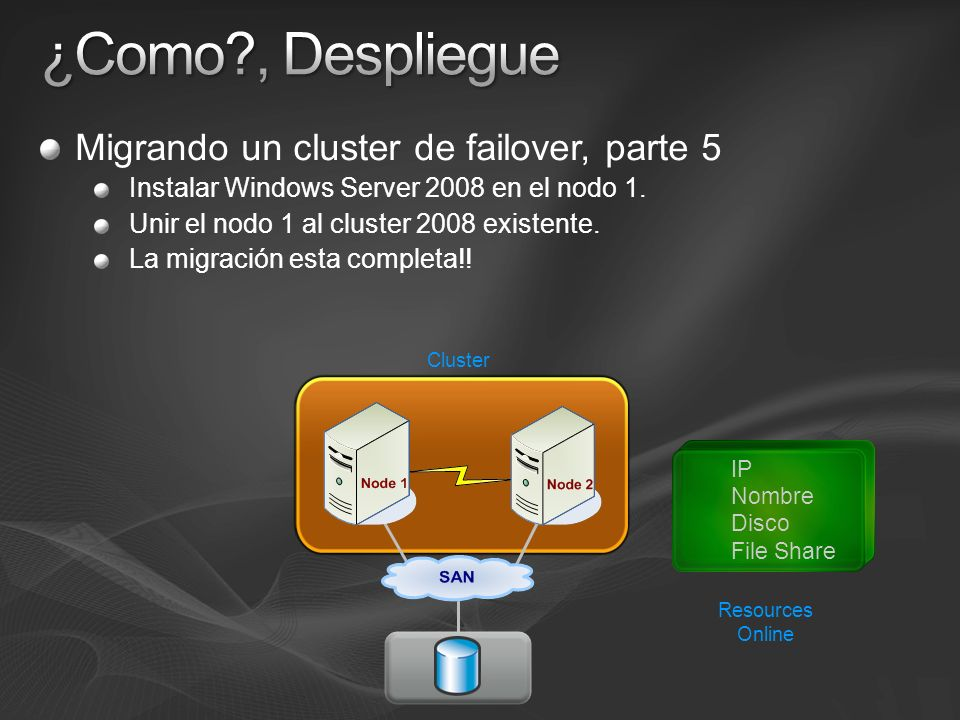 ¿Como , Despliegue Migrando un cluster de failover, parte 5