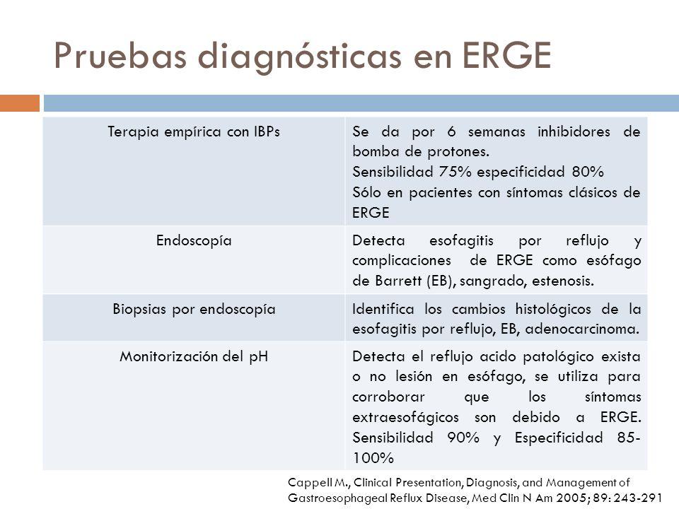 Enfermedad por Reflujo GastroEsofágico (ERGE) - ppt descargar
