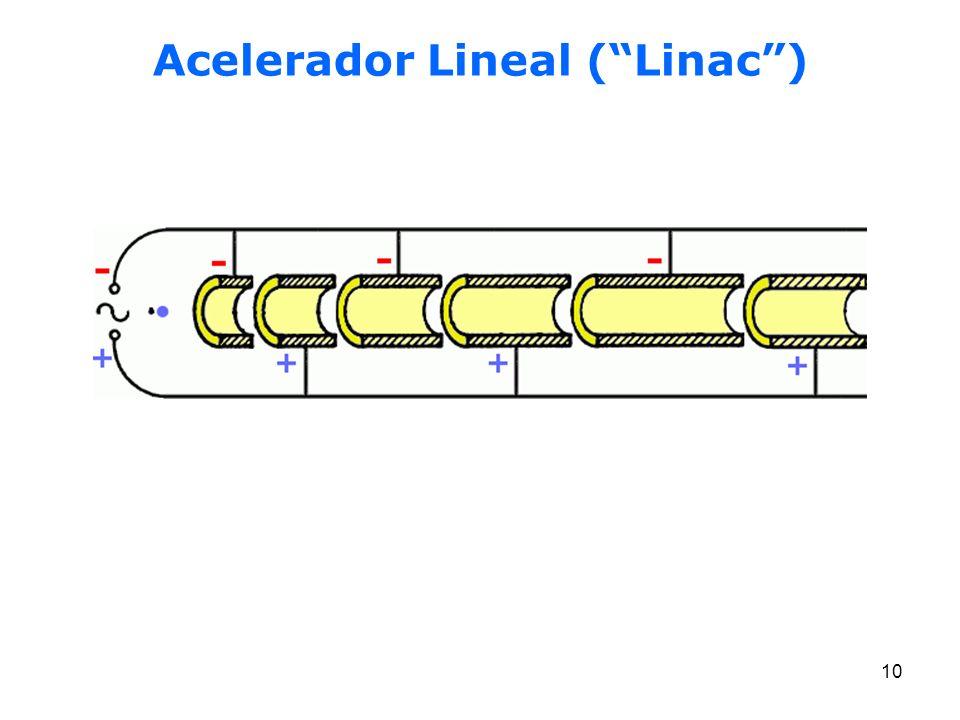 Acelerador Lineal ( Linac )