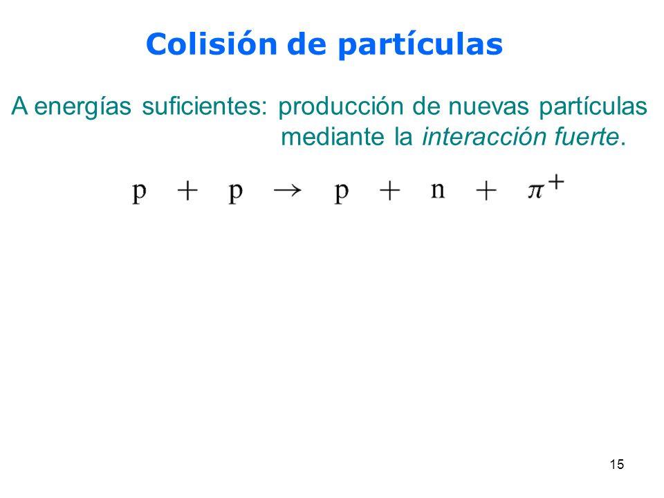 E = m c2 Colisión de partículas